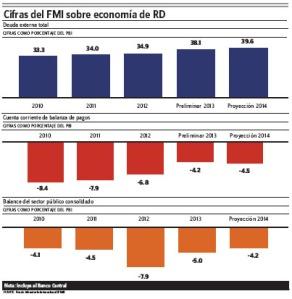 Al cierre de marzo de 2014, el crecimiento del crédito se mantuvo boyante, en un 14 por ciento (interanual)